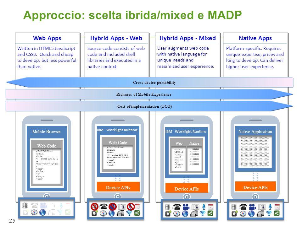Approccio: scelta ibrida/mixed e MADP