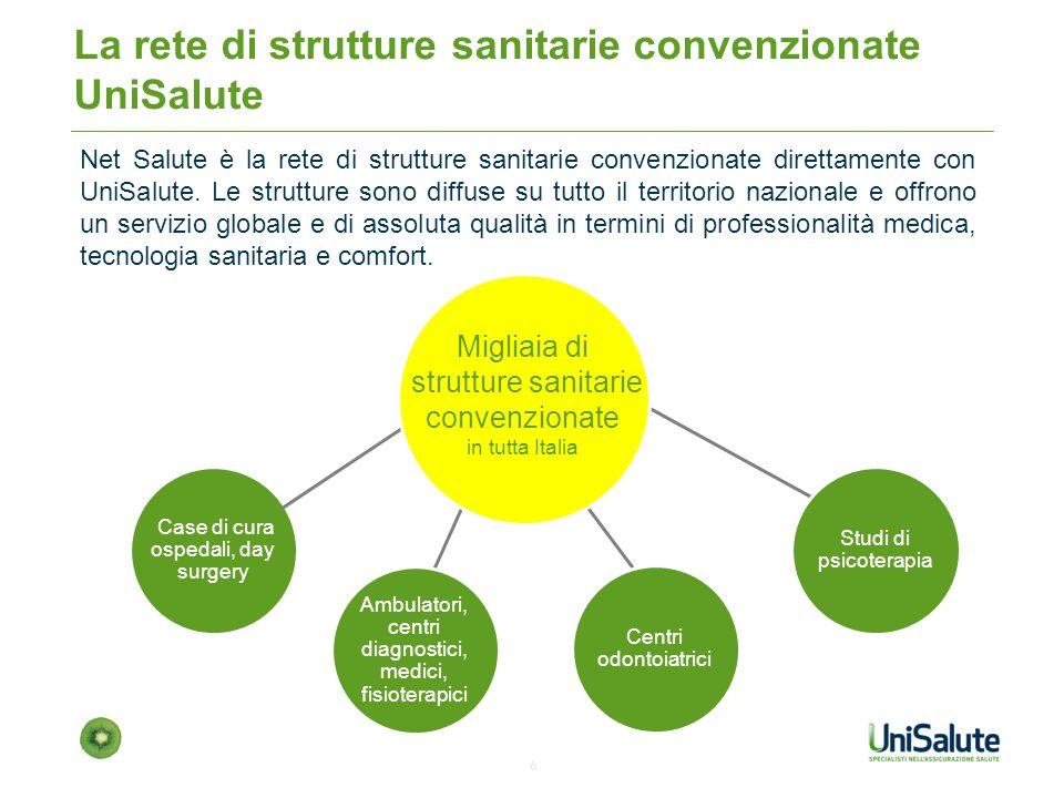 La rete di strutture sanitarie convenzionate UniSalute