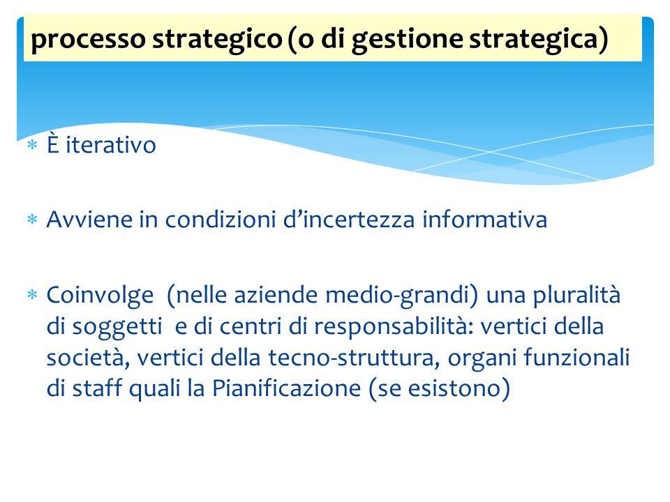 processo strategico (o di gestione strategica)