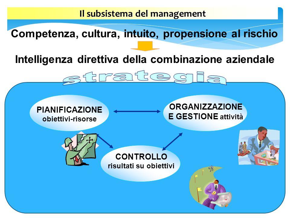 Competenza, cultura, intuito, propensione al rischio
