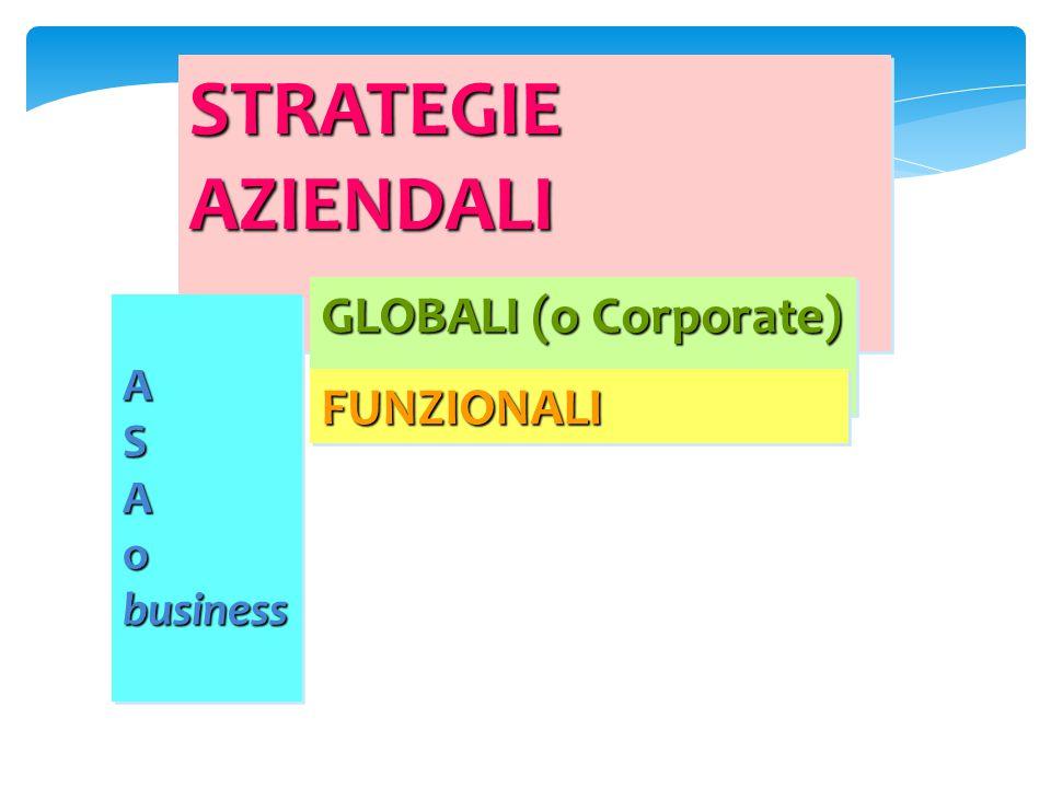 STRATEGIE AZIENDALI GLOBALI (o Corporate) A S o business FUNZIONALI