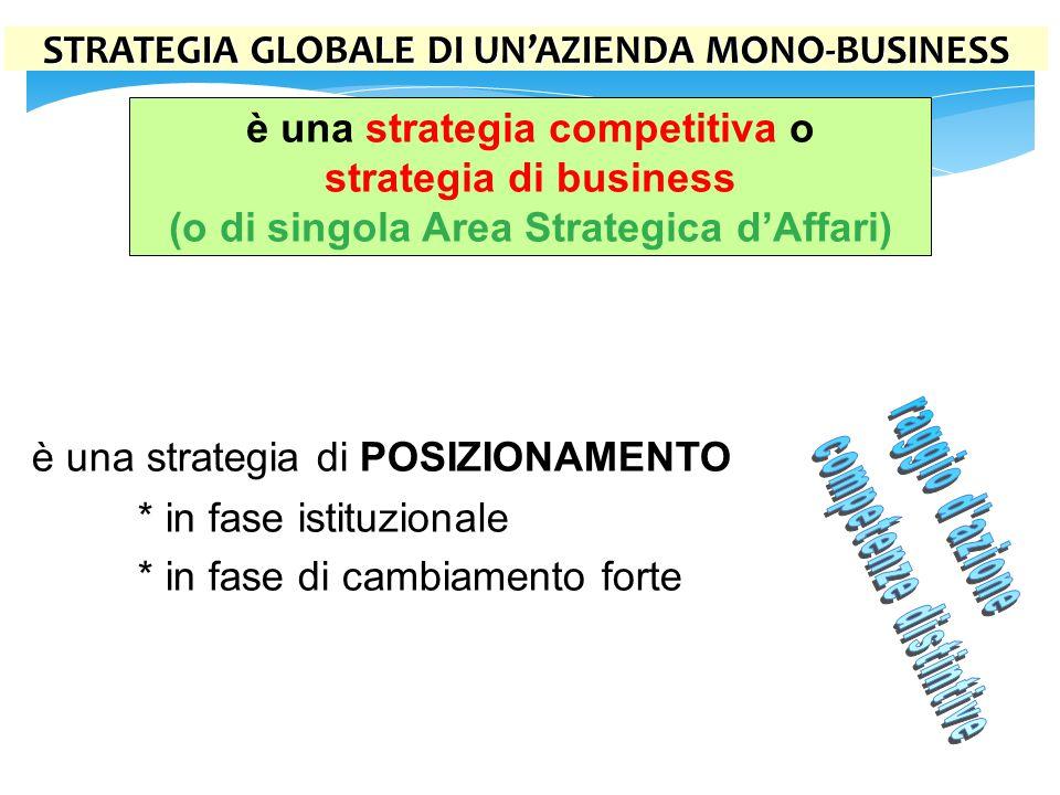 STRATEGIA GLOBALE DI UN'AZIENDA MONO-BUSINESS