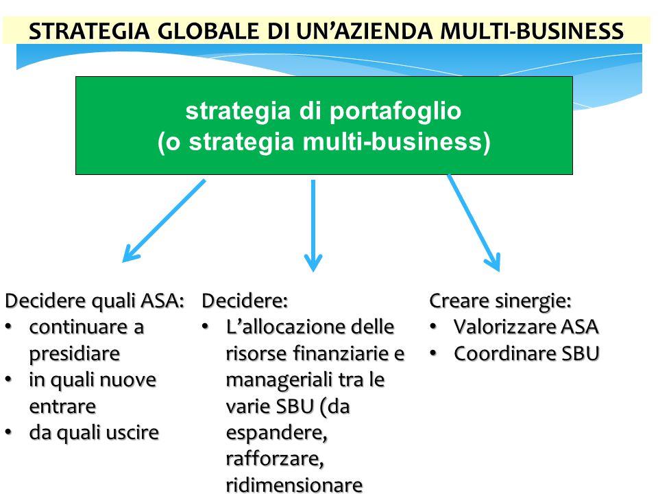 STRATEGIA GLOBALE DI UN'AZIENDA MULTI-BUSINESS