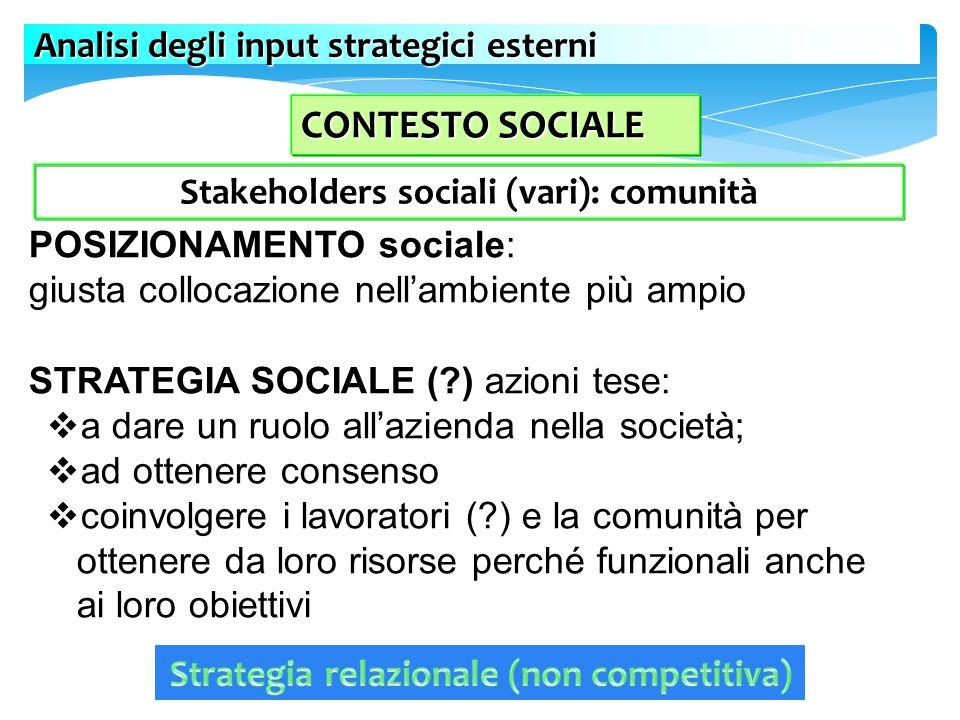 CONTESTO SOCIALE Analisi degli input strategici esterni