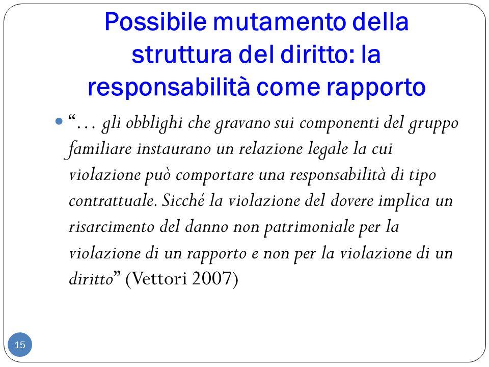 Possibile mutamento della struttura del diritto: la responsabilità come rapporto