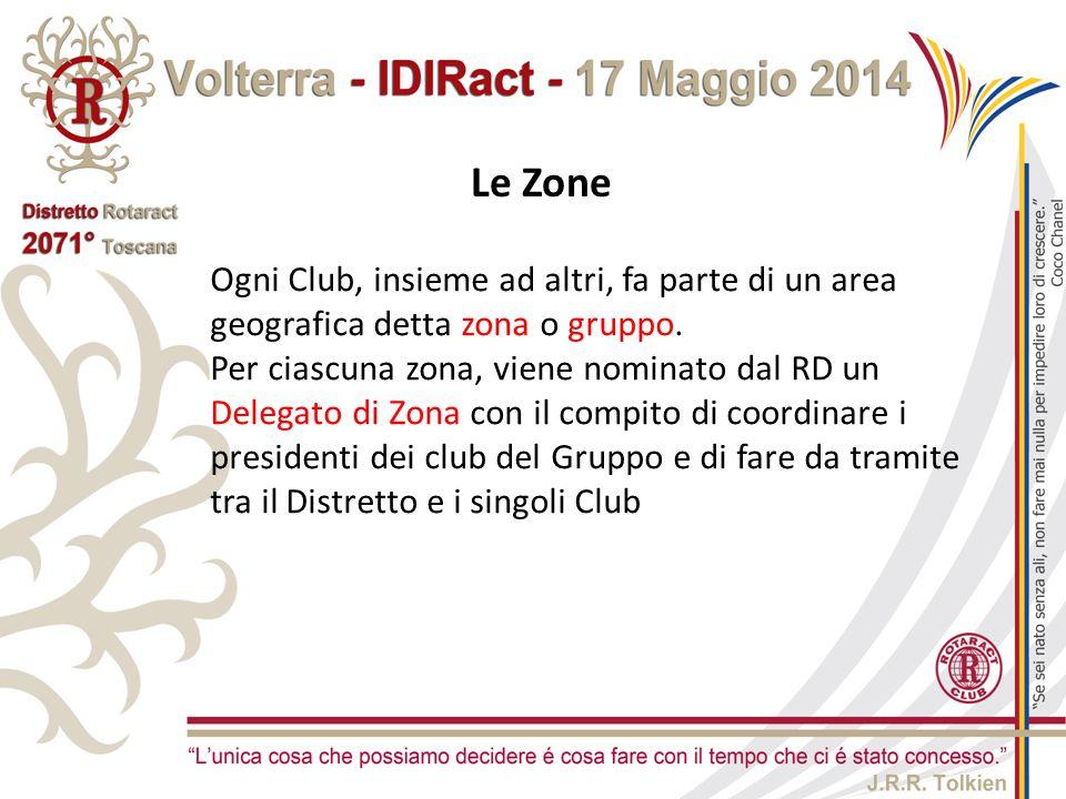 Le Zone Ogni Club, insieme ad altri, fa parte di un area geografica detta zona o gruppo.