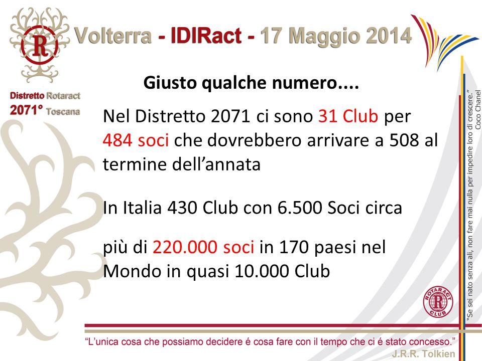 Giusto qualche numero.... Nel Distretto 2071 ci sono 31 Club per 484 soci che dovrebbero arrivare a 508 al termine dell'annata.