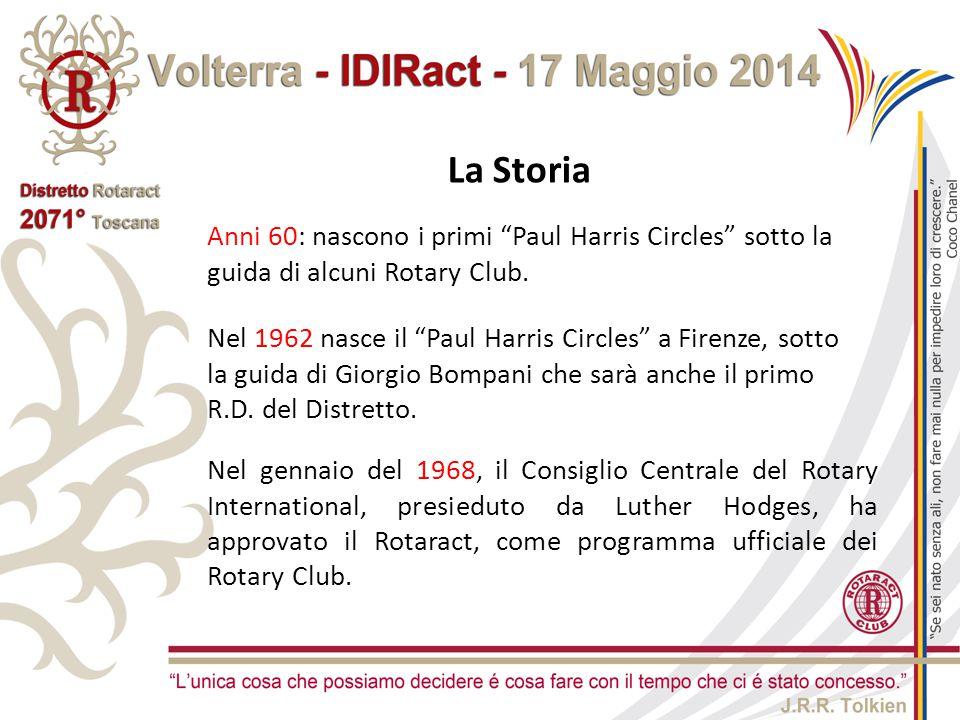 La Storia Anni 60: nascono i primi Paul Harris Circles sotto la guida di alcuni Rotary Club.