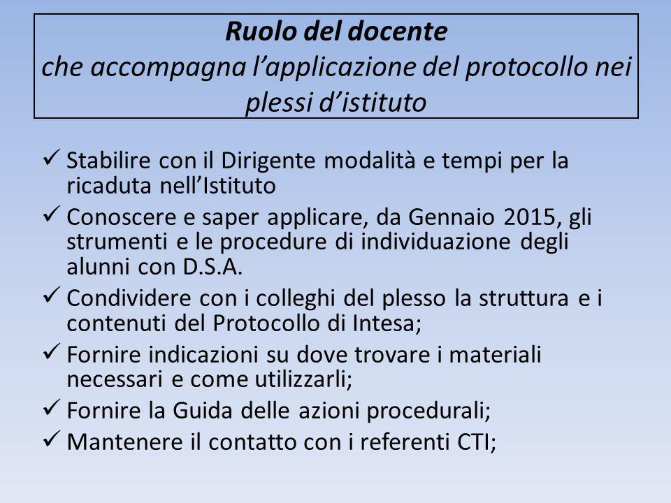 Ruolo del docente che accompagna l'applicazione del protocollo nei plessi d'istituto