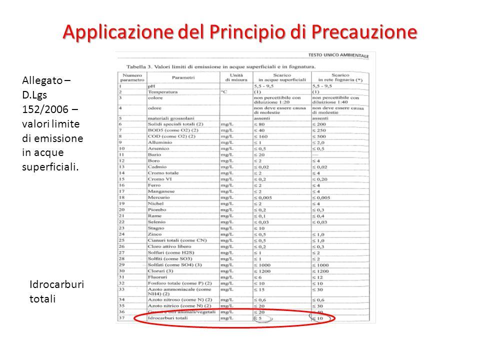Applicazione del Principio di Precauzione
