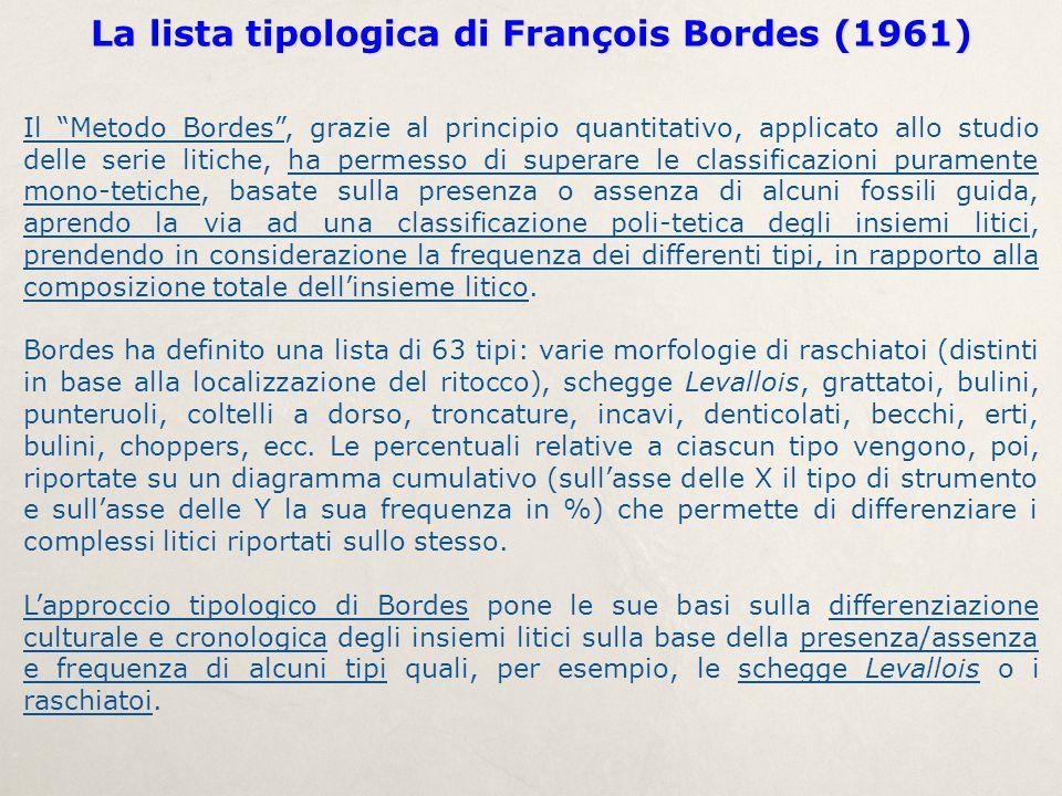 La lista tipologica di François Bordes (1961)