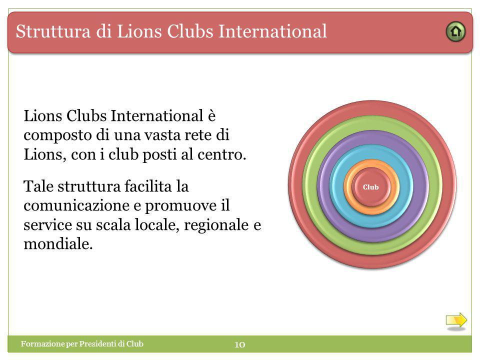 Struttura di Lions Clubs International