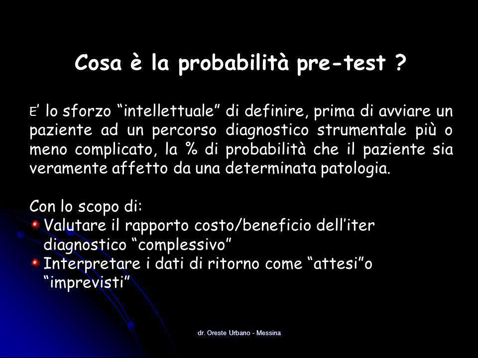 Cosa è la probabilità pre-test