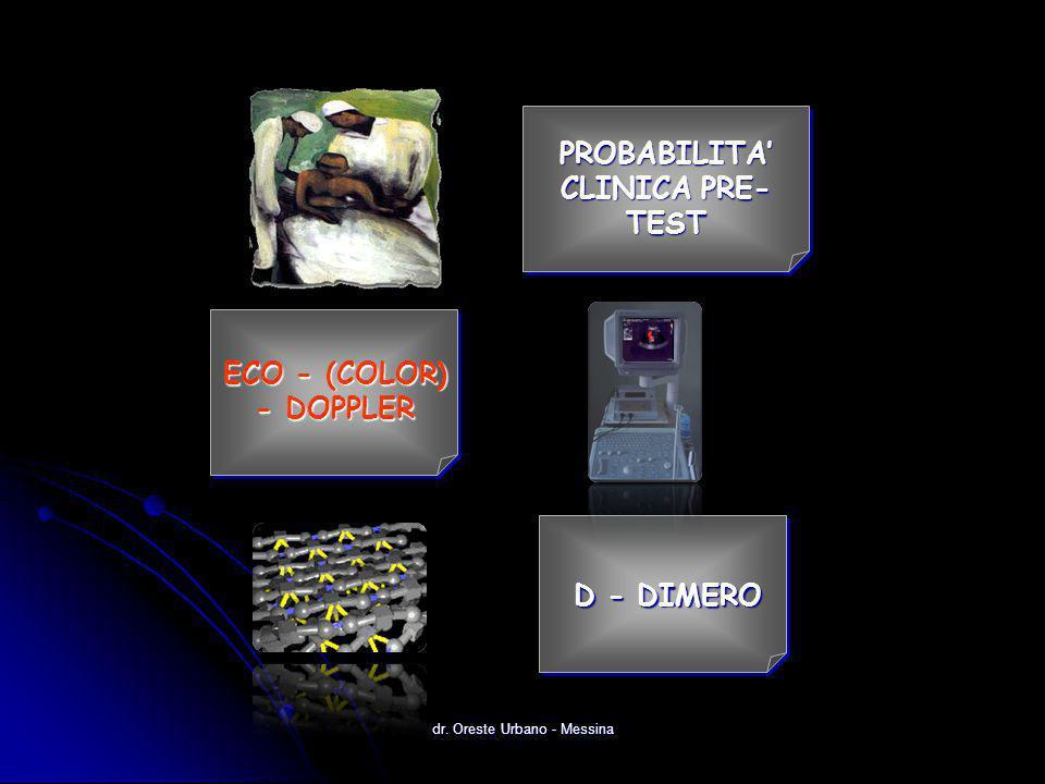 PROBABILITA' CLINICA PRE-TEST