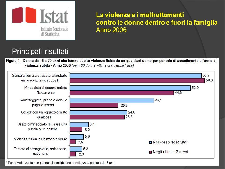 Principali risultati La violenza e i maltrattamenti