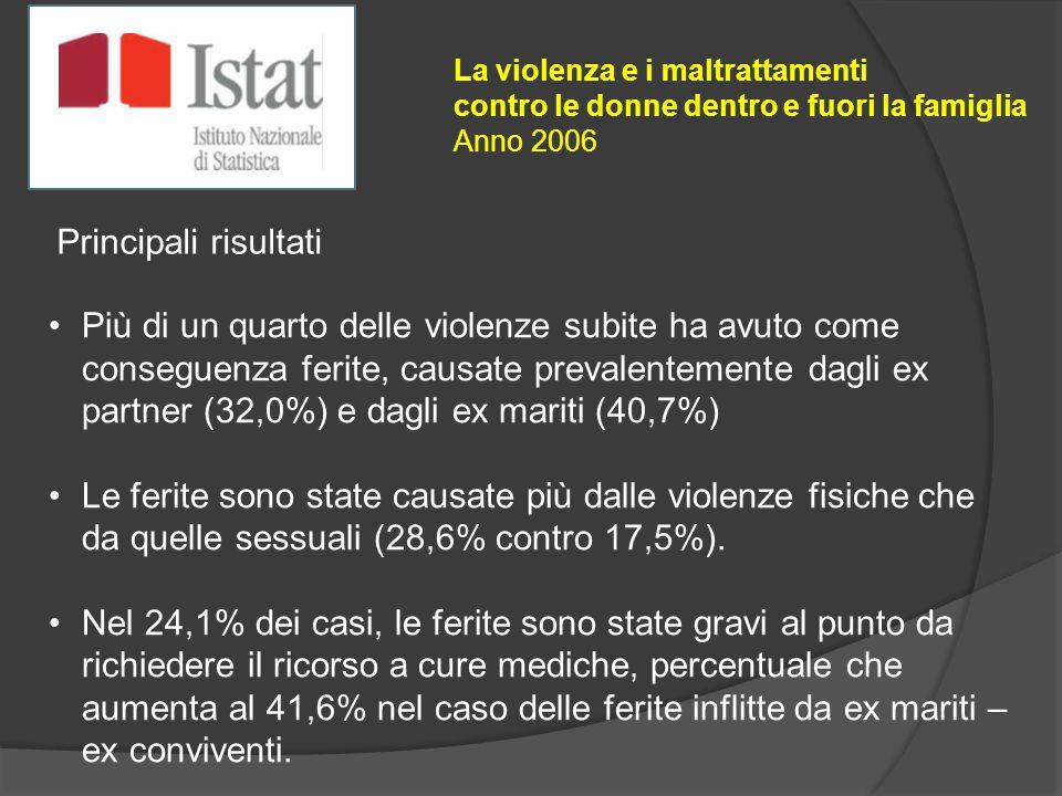La violenza e i maltrattamenti