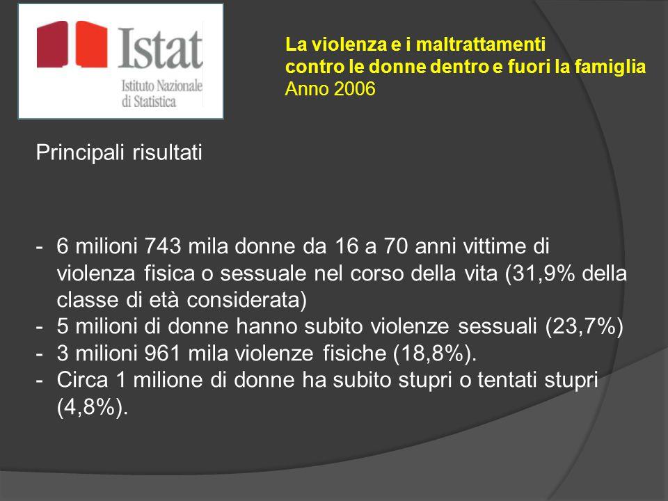 5 milioni di donne hanno subito violenze sessuali (23,7%)