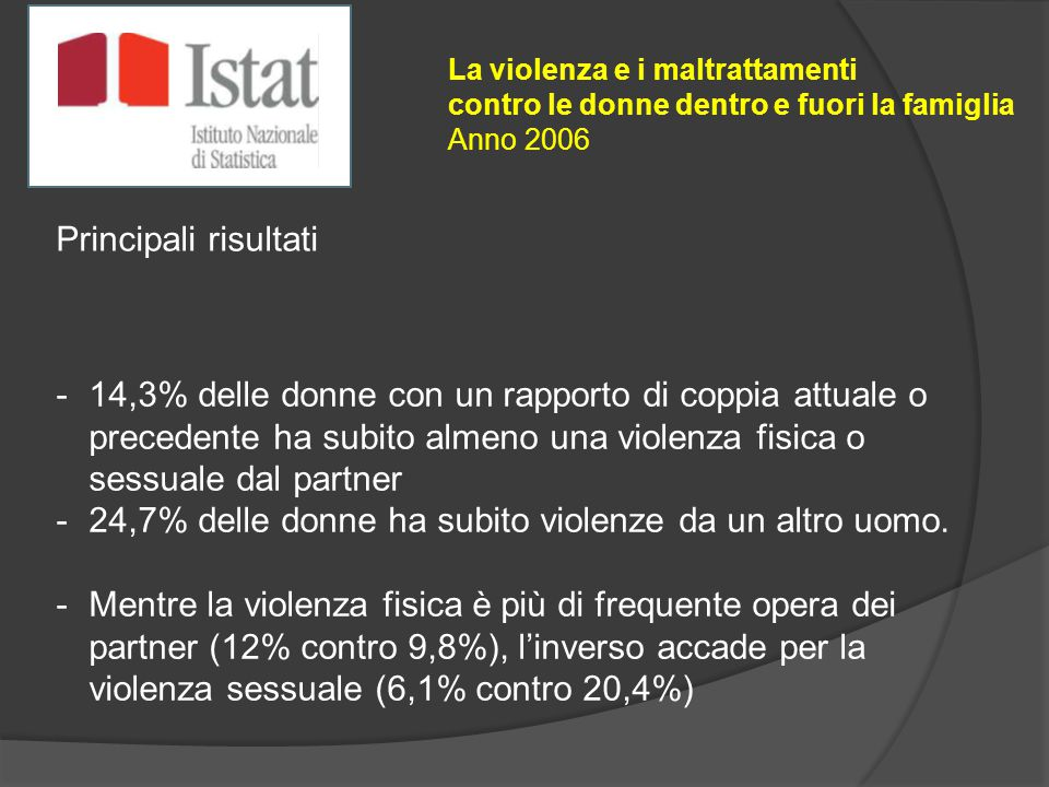 24,7% delle donne ha subito violenze da un altro uomo.