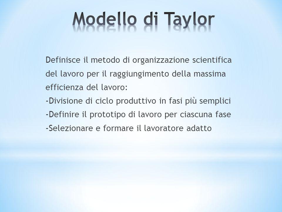 Modello di Taylor