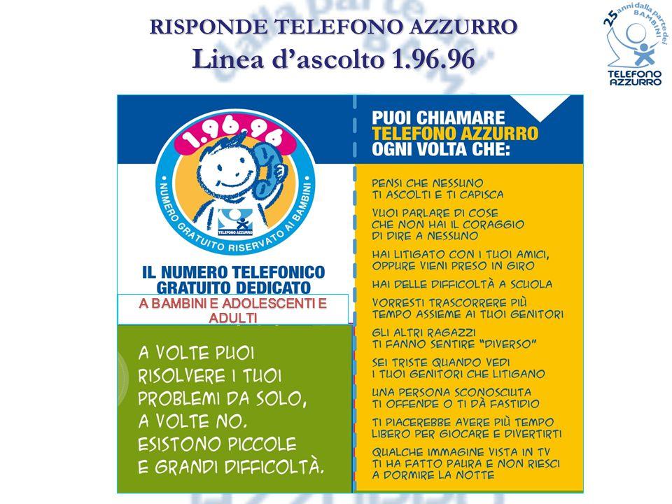 RISPONDE TELEFONO AZZURRO Linea d'ascolto 1.96.96
