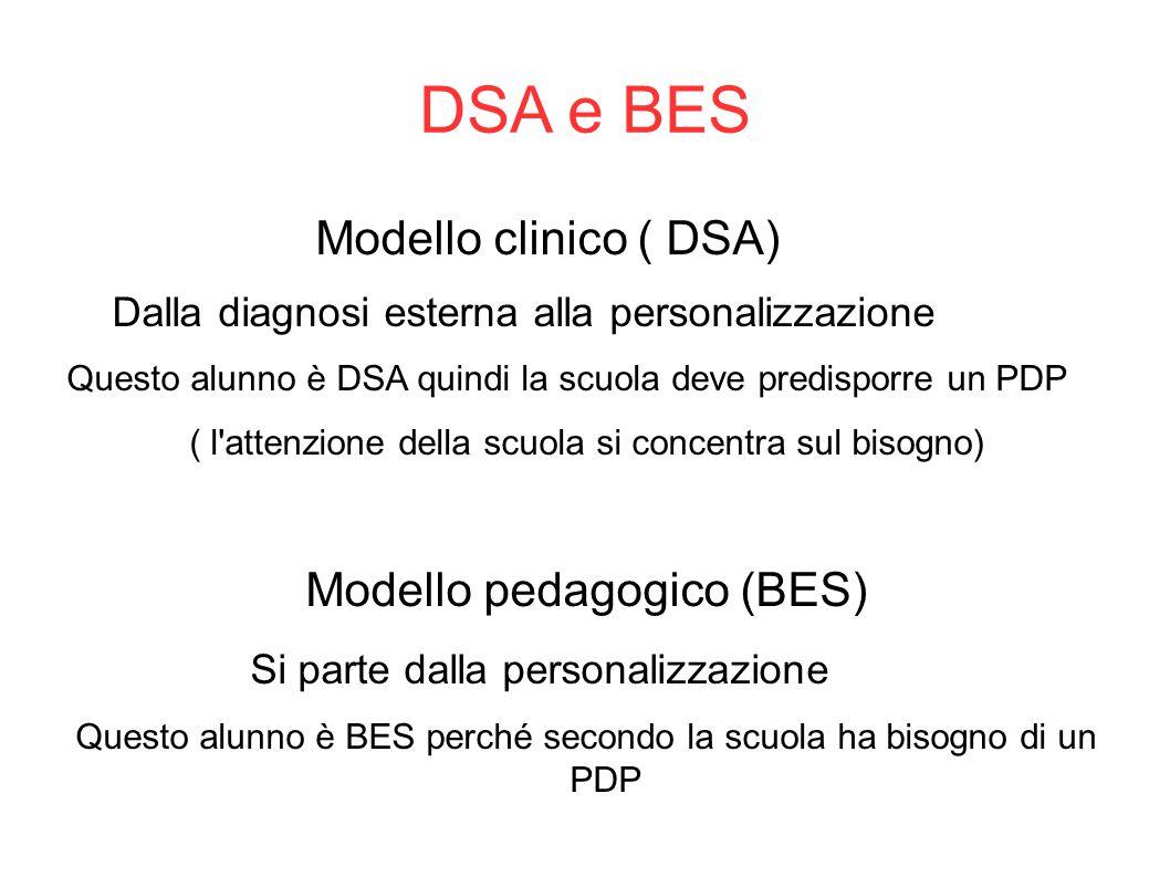 DSA e BES Modello clinico ( DSA) Modello pedagogico (BES)