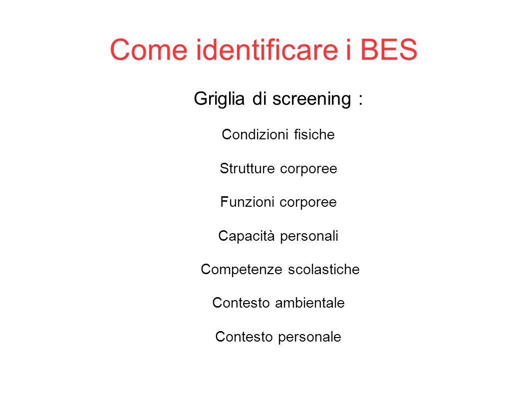 Come identificare i BES