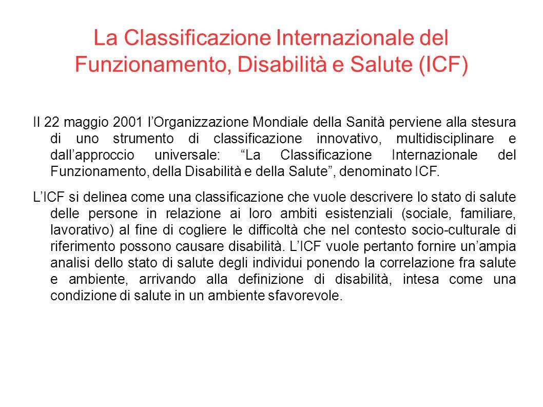 La Classificazione Internazionale del Funzionamento, Disabilità e Salute (ICF)