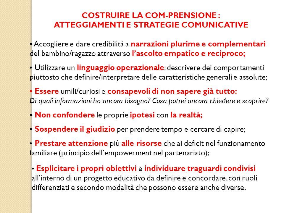 COSTRUIRE LA COM-PRENSIONE : ATTEGGIAMENTI E STRATEGIE COMUNICATIVE
