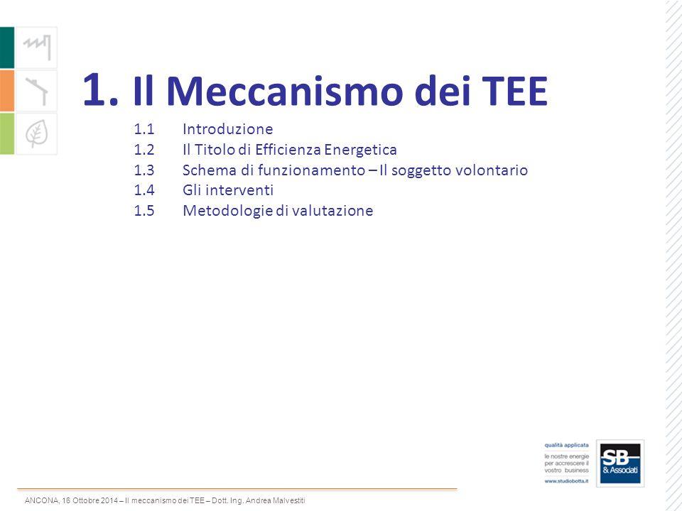 1. Il Meccanismo dei TEE 1.1 Introduzione
