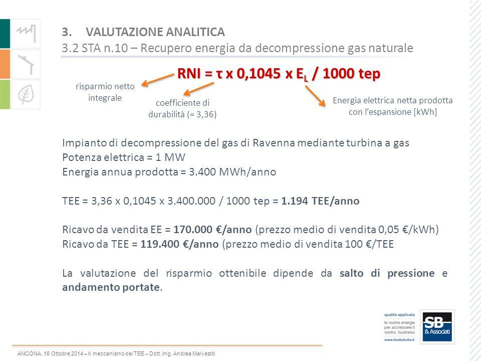 RNI = τ x 0,1045 x EL / 1000 tep VALUTAZIONE ANALITICA