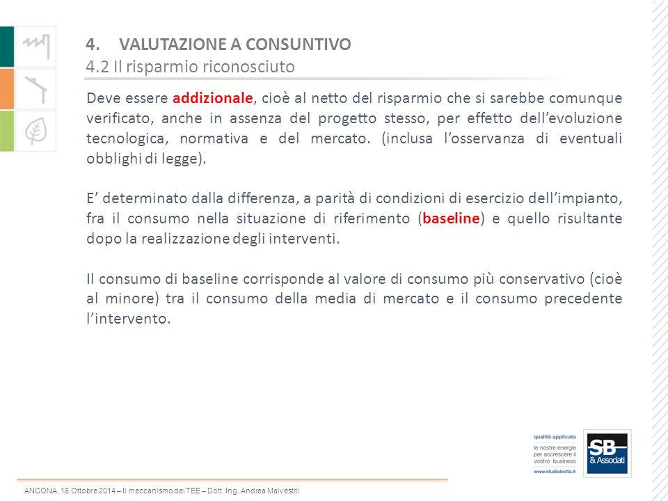 VALUTAZIONE A CONSUNTIVO 4.2 Il risparmio riconosciuto
