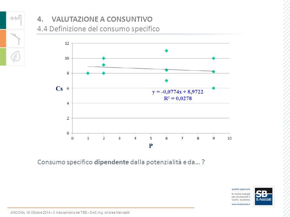 VALUTAZIONE A CONSUNTIVO 4.4 Definizione del consumo specifico