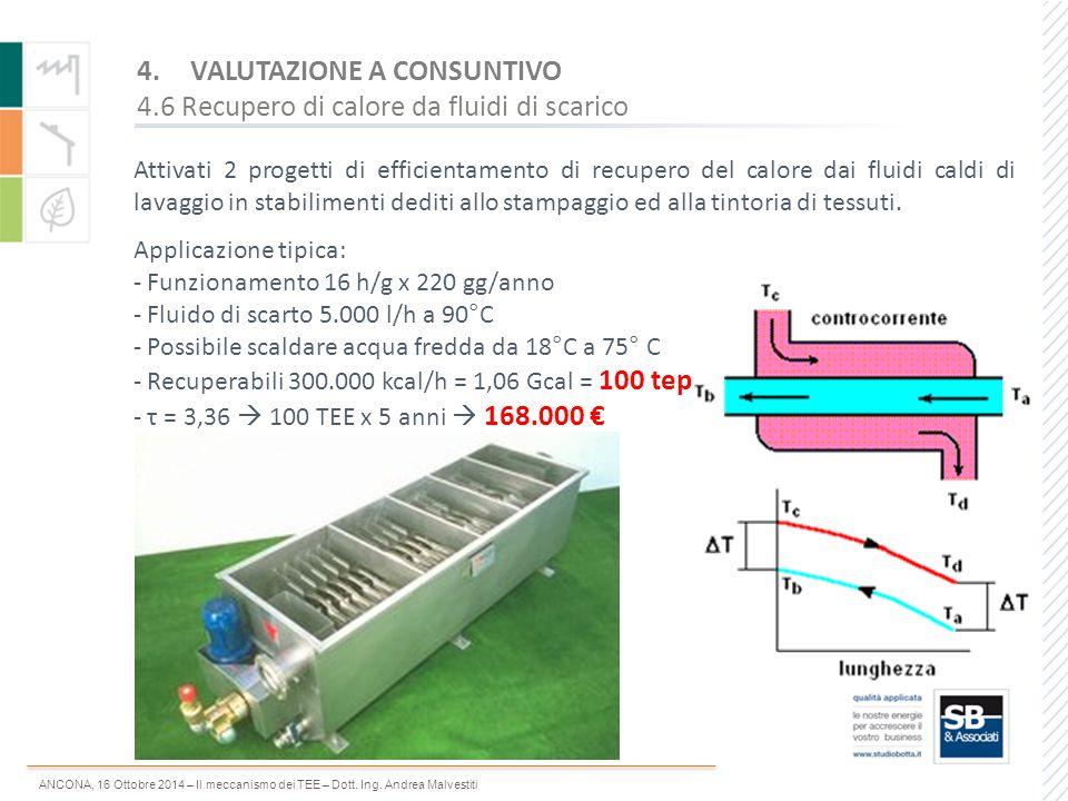 VALUTAZIONE A CONSUNTIVO 4.6 Recupero di calore da fluidi di scarico