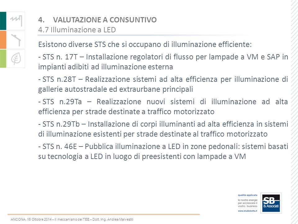 VALUTAZIONE A CONSUNTIVO 4.7 Illuminazione a LED