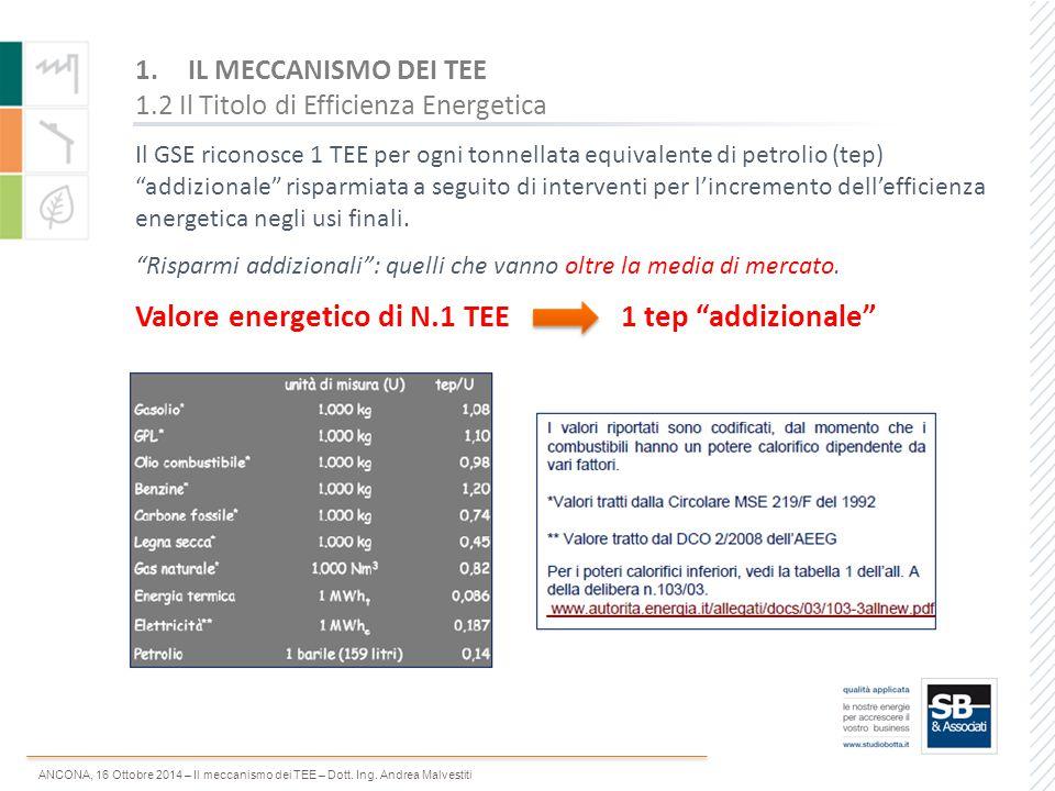 Valore energetico di N.1 TEE 1 tep addizionale