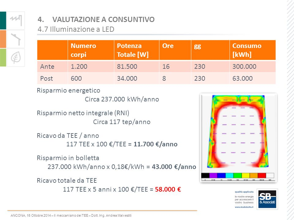 237.000 kWh/anno x 0,18€/kWh = 43.000 €/anno