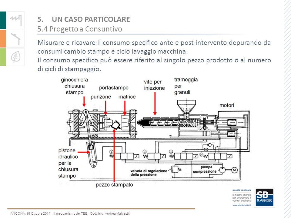 UN CASO PARTICOLARE 5.4 Progetto a Consuntivo