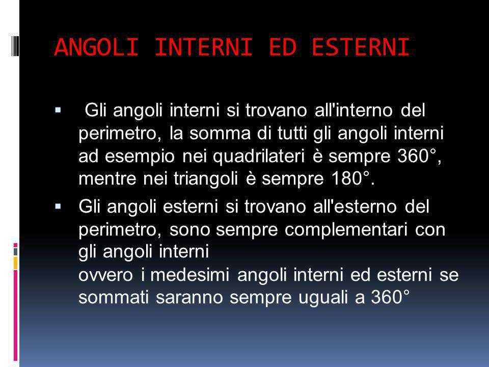 ANGOLI INTERNI ED ESTERNI