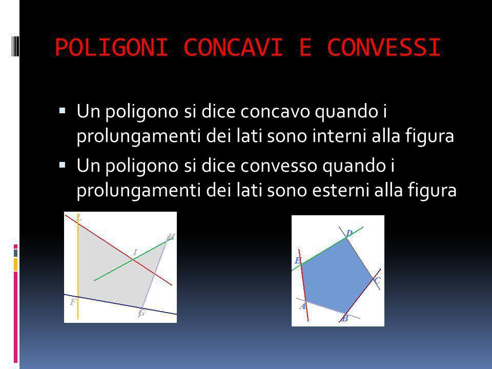POLIGONI CONCAVI E CONVESSI