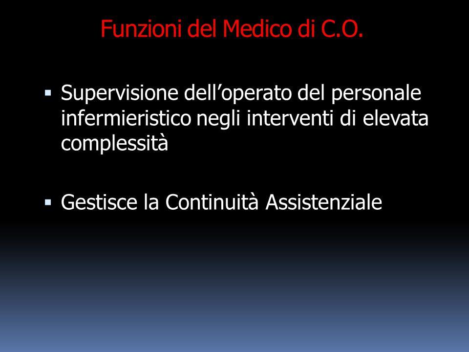 Funzioni del Medico di C.O.