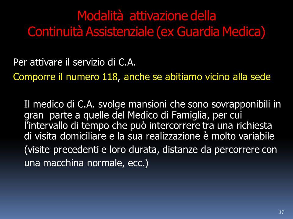 Modalità attivazione della Continuità Assistenziale (ex Guardia Medica)