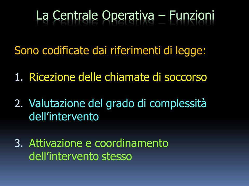La Centrale Operativa – Funzioni