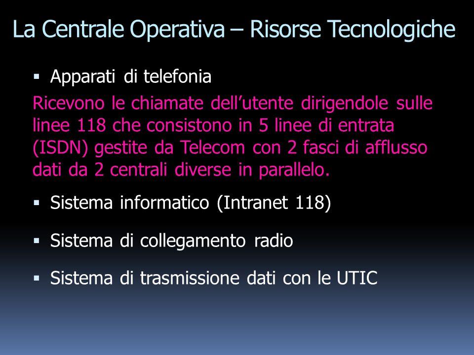 La Centrale Operativa – Risorse Tecnologiche