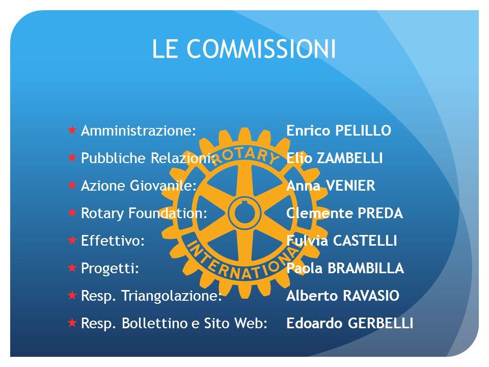 LE COMMISSIONI Amministrazione: Enrico PELILLO