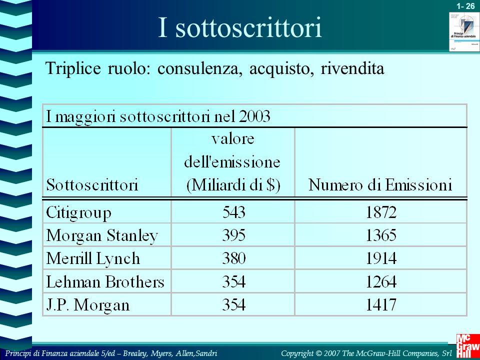 I sottoscrittori Triplice ruolo: consulenza, acquisto, rivendita 9 26