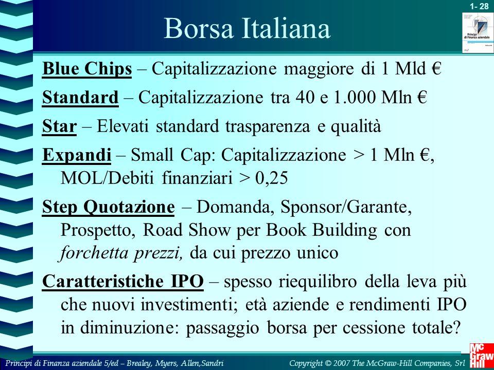 Borsa Italiana Blue Chips – Capitalizzazione maggiore di 1 Mld €