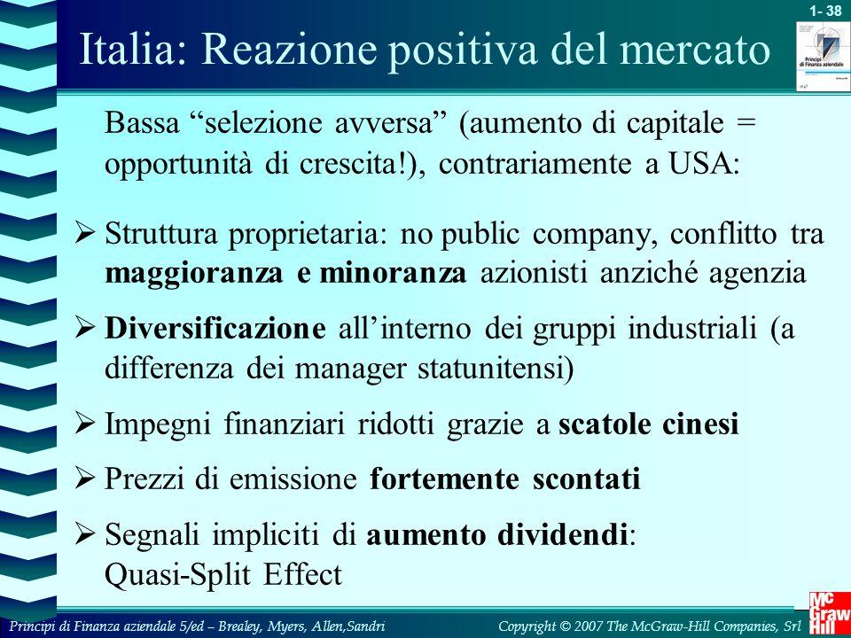 Italia: Reazione positiva del mercato