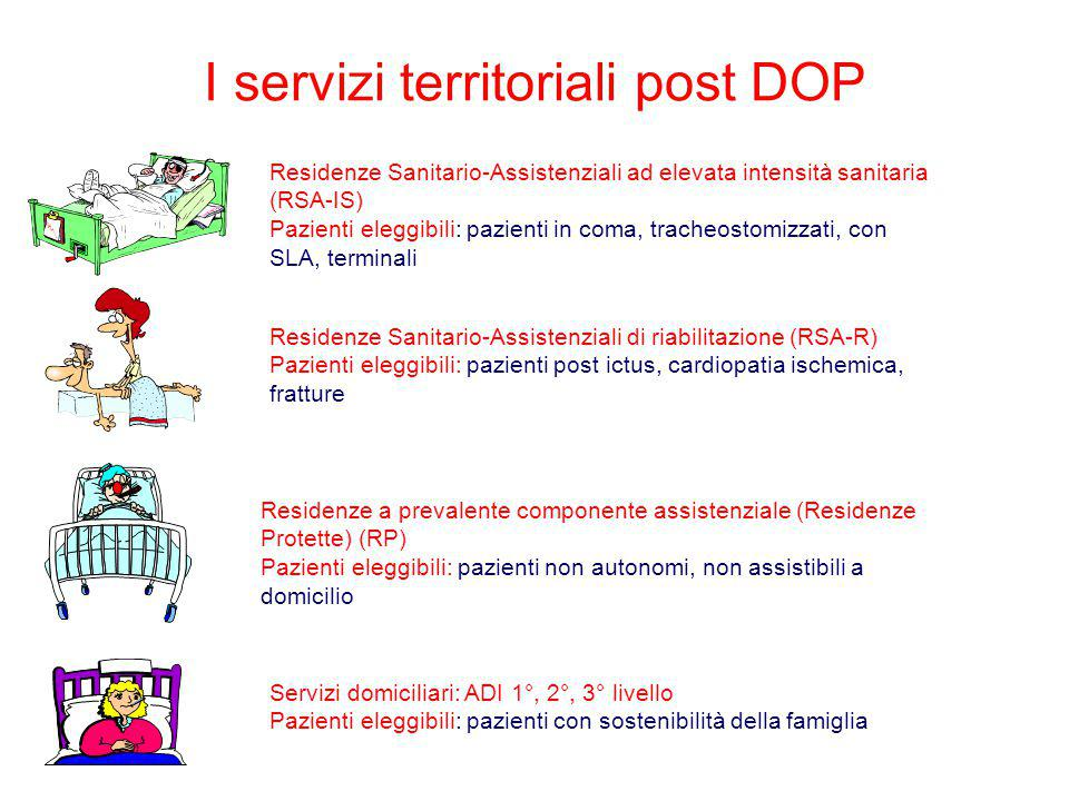 I servizi territoriali post DOP