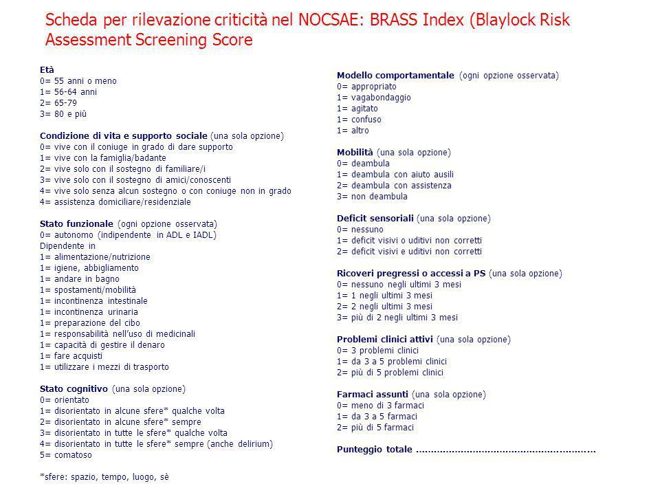 Scheda per rilevazione criticità nel NOCSAE: BRASS Index (Blaylock Risk Assessment Screening Score