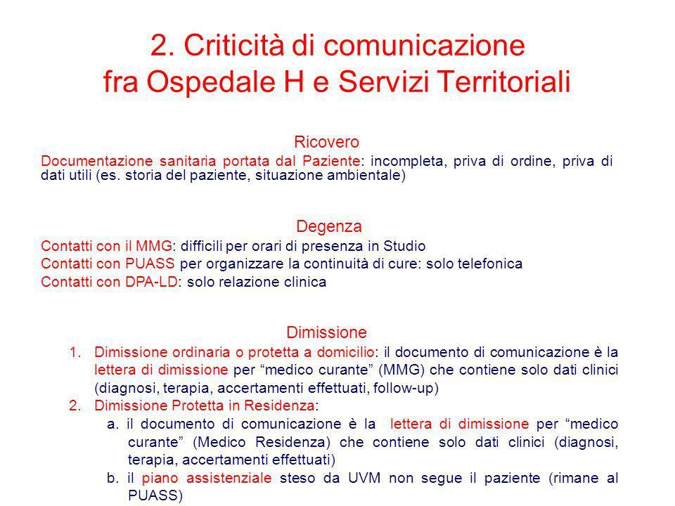 2. Criticità di comunicazione fra Ospedale H e Servizi Territoriali